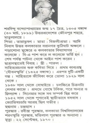 Golpo Sangraha Writer Cover