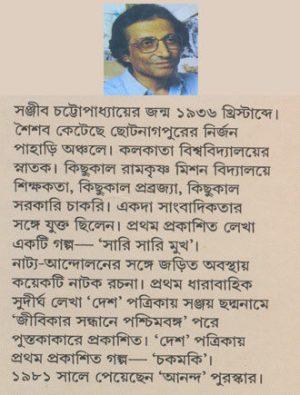 Lotakombol Akhanda Writer Cover
